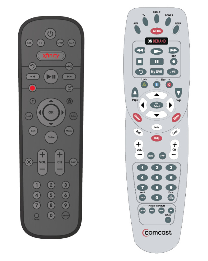 The gallery for --> Xfinity Remote Codes